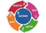 5S-demarche-methode-outil-management-qualite-labels-construction-christophe-chabbi-qualitae